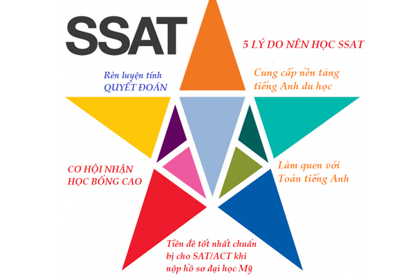 kì thi SSAT